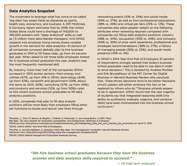 data-analytics-snapshot