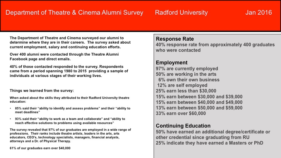 theatre-survey