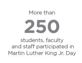 more-than-250-students-faculty-and-staff-participated-in-martin-luther-king-jr-day