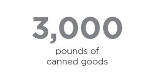 3000-pounds-of-canned-goods
