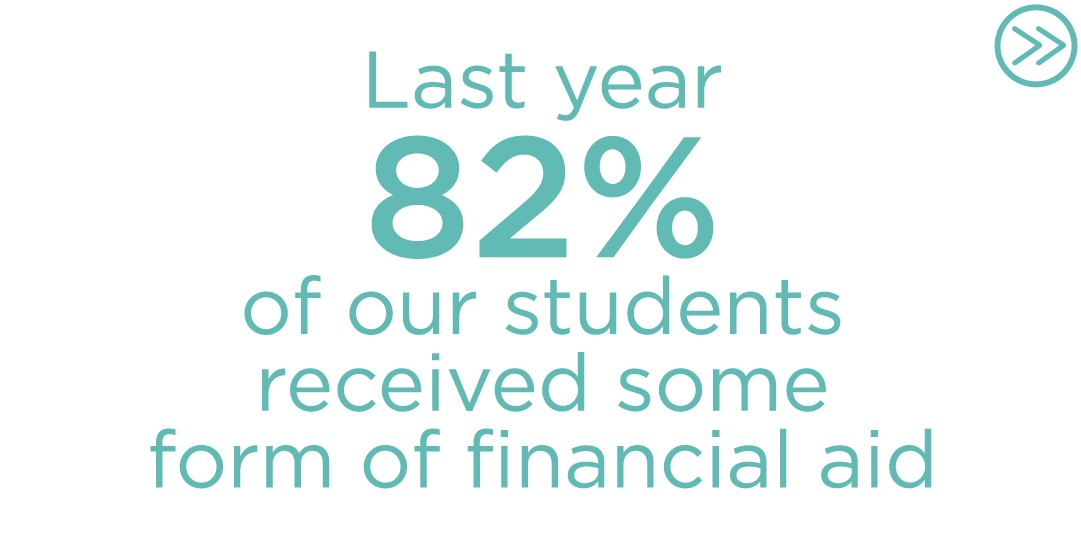 Last year 79% of our students received some form of financial aid