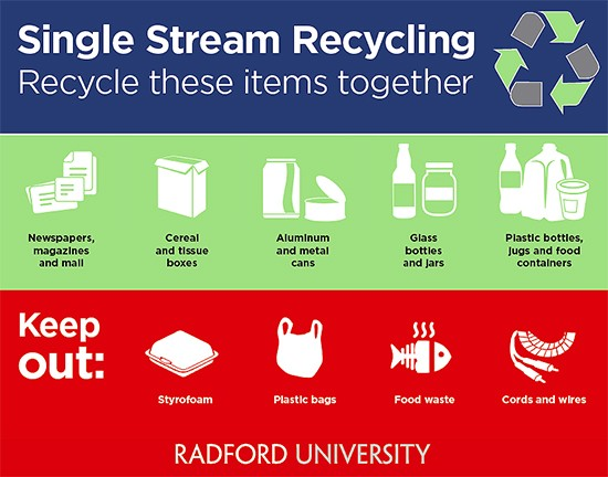 The Highlander Cup Sustainability Competition begins Feb. 5, and the Radford University Sustainability Office is providing recycling facts and tips to prepare students for the residence hall completion.