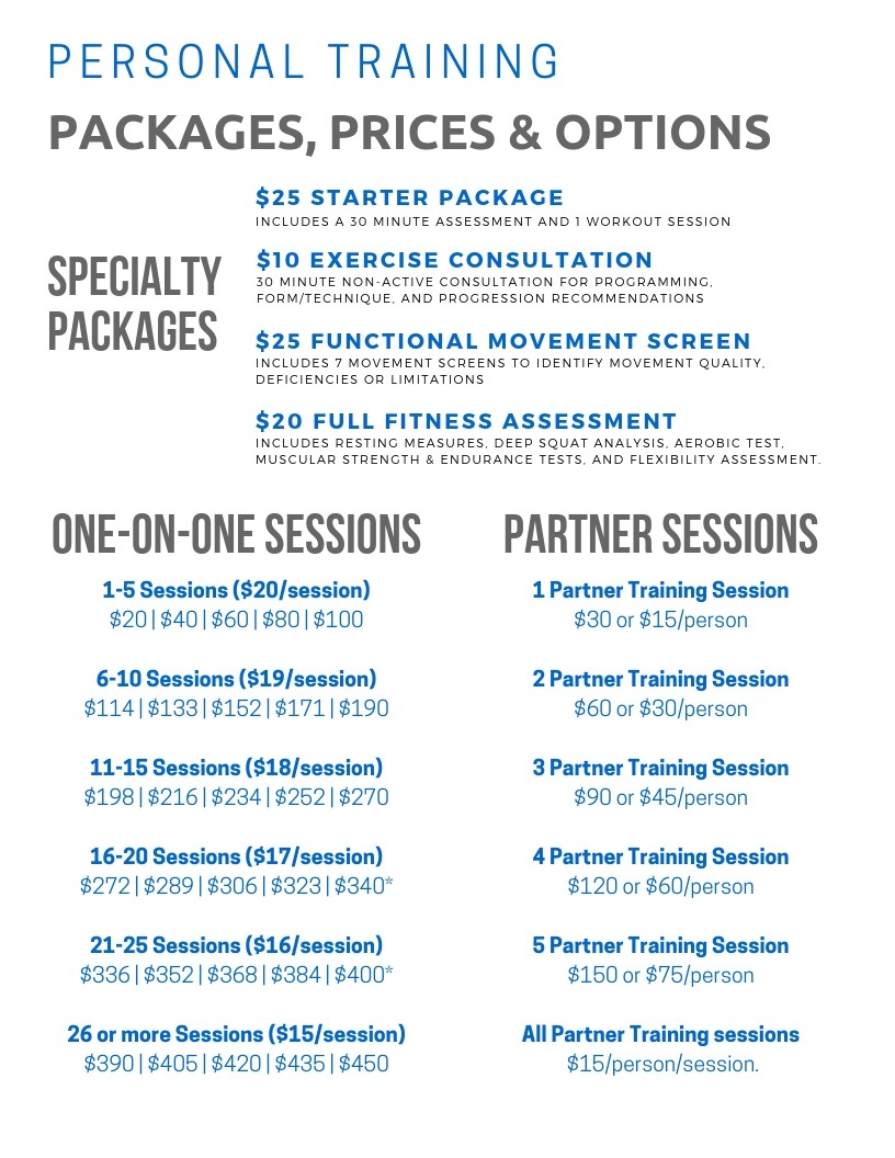 Personal training radford university personal training fall 2017 1 1betcityfo Images
