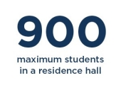 900 maximum students in a residence hall